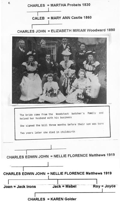 1890 Charles John Eaglestone married Elizabeth Miriam Woodward. The Eaglestone family tree.
