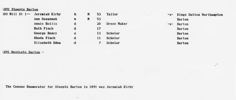 KIRBY information from the parish registers (4).