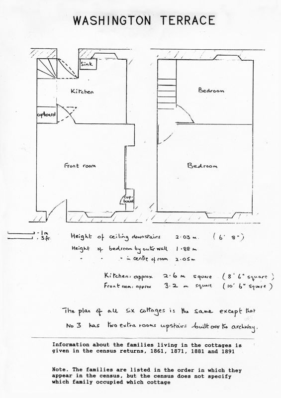 Washington Terrace cottage plan.