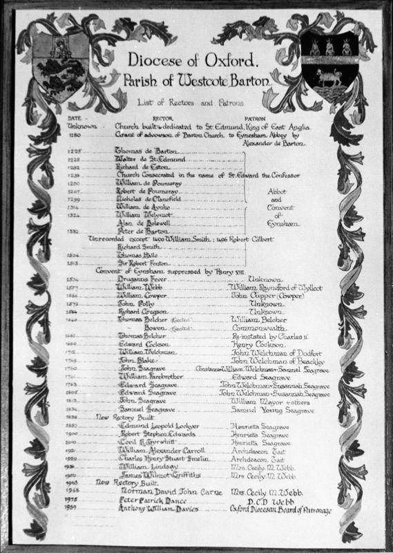 List of incumbents.