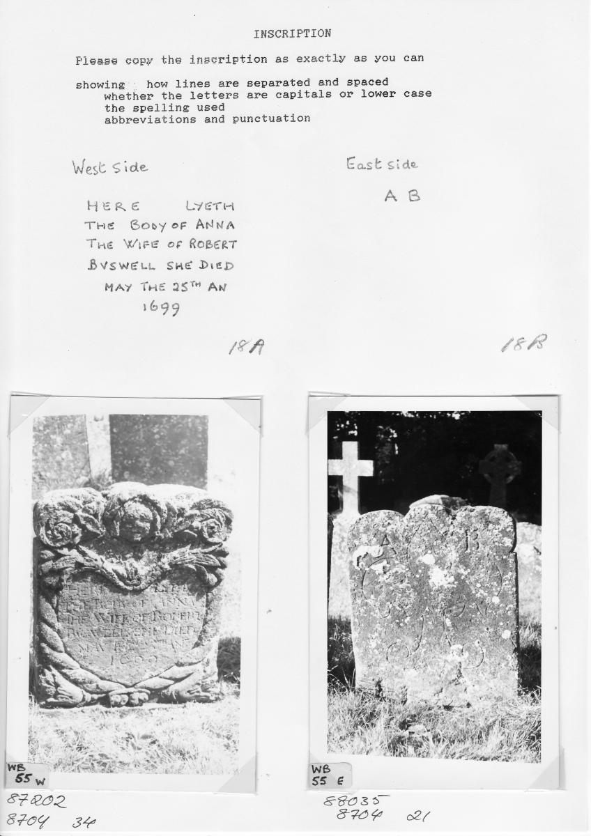 Gravestone inscription recording.